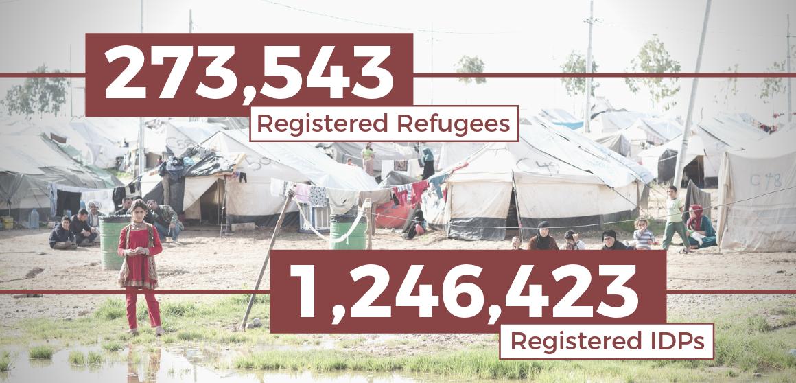 Humanitarian Updates in the Kurdistan Region